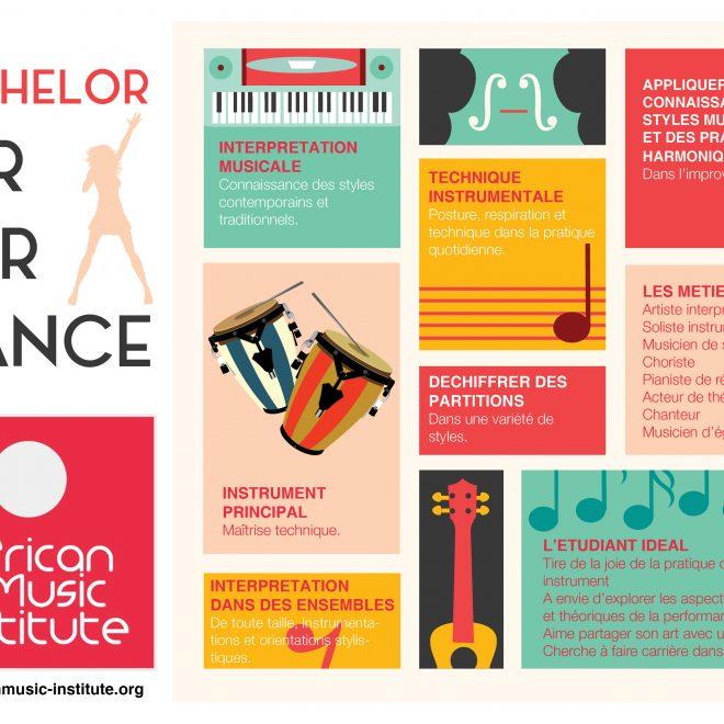 Bachelor performance 3